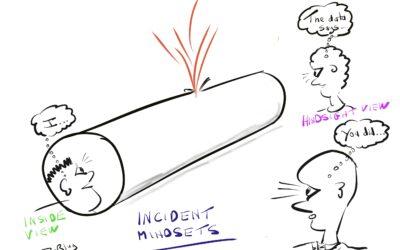 Accident Mindsets..