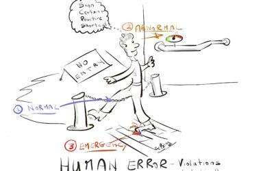 Human Error – Violations